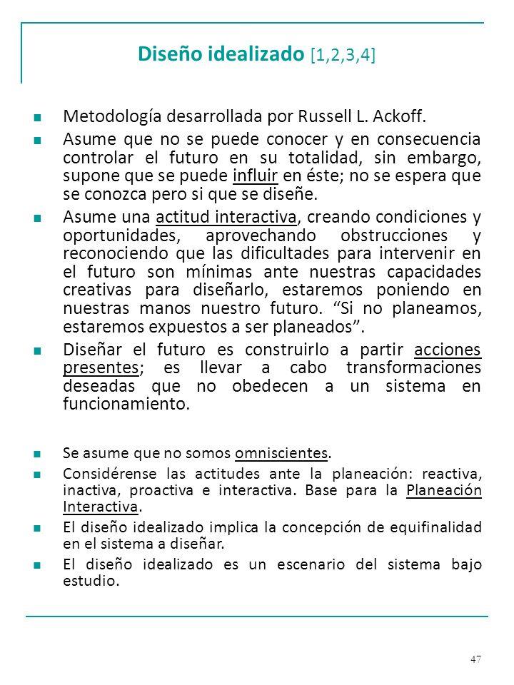Diseño idealizado [1,2,3,4] Metodología desarrollada por Russell L. Ackoff.